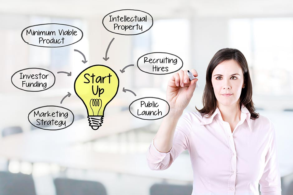 STARTUPS CONSULTING